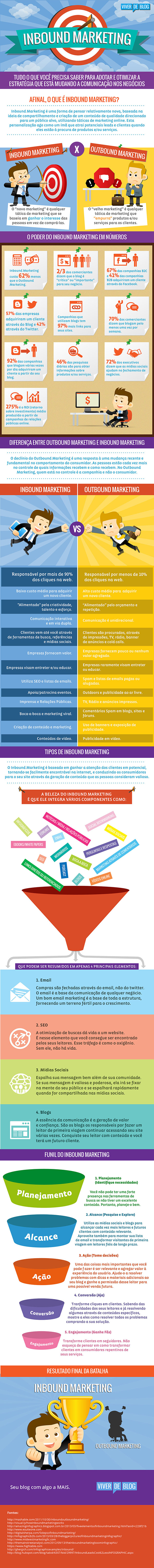Infografico-Inbound-Marketing-600px